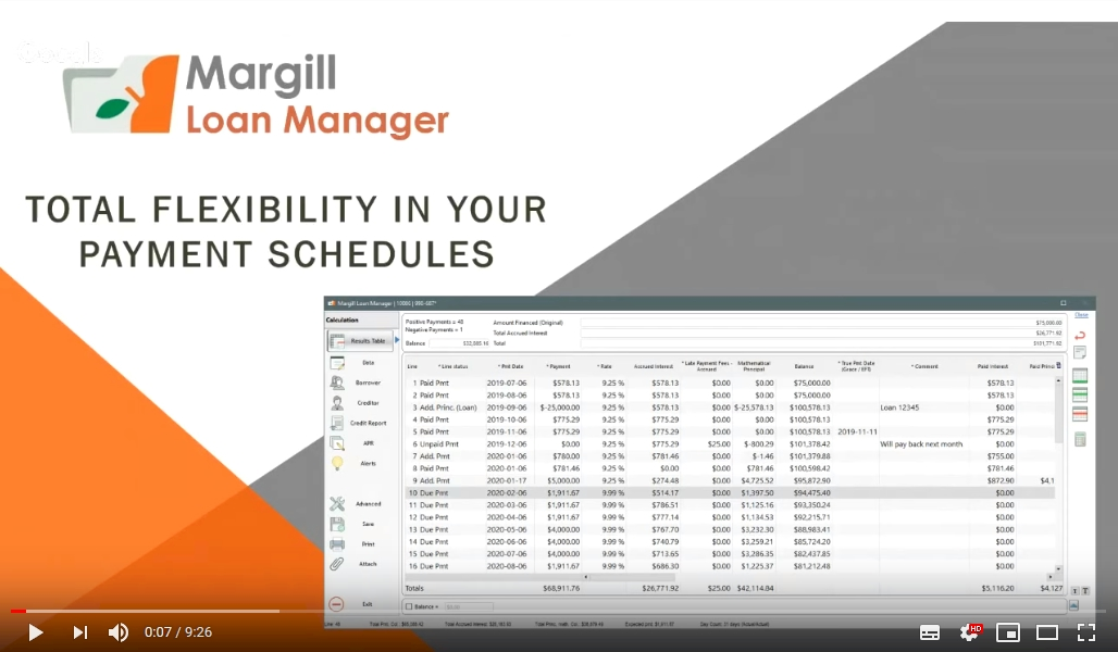 Total flexibility in your payment schedules