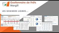Gestionnaire de Prêts Margill - Les grandes lignes